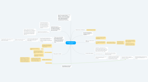 Mind Map: Pockets: A Gendered Technology