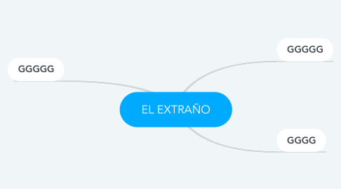 Mind Map: EL EXTRAÑO