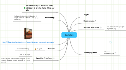 Mind Map: Ønskekort