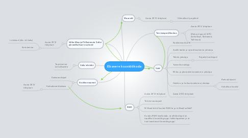 Mind Map: Ebavere koostöökoda