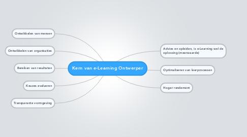 Mind Map: Kern van e-Learning Ontwerper