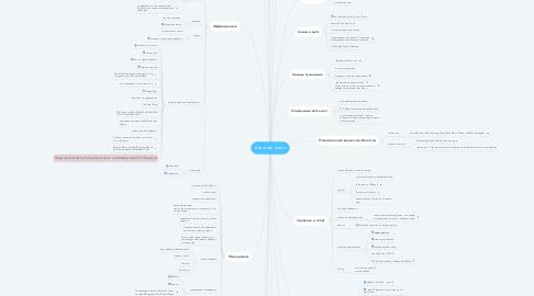 Mind Map: Книжные полки