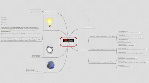 Mind Map: TEDxCapU