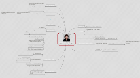 Mind Map: Donna Morton:  Renewable