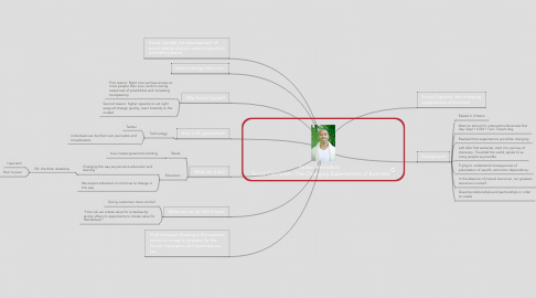 Mind Map: Nolan Remedios:  Social Capitalism: The Changing Expectations of Business