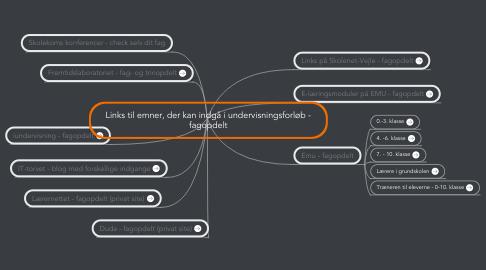 Mind Map: Links til emner, der kan indgå i undervisningsforløb - fagopdelt