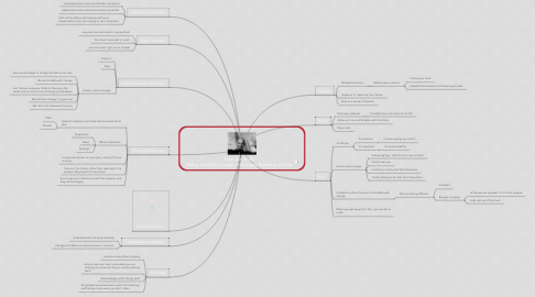 Mind Map: Peter van Stolk:  Riding the Roller Coaster of Business, Branding and Life