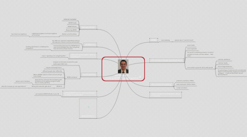 Mind Map: Ivan Surjanovic:  Creating WOW! Through Inspiration