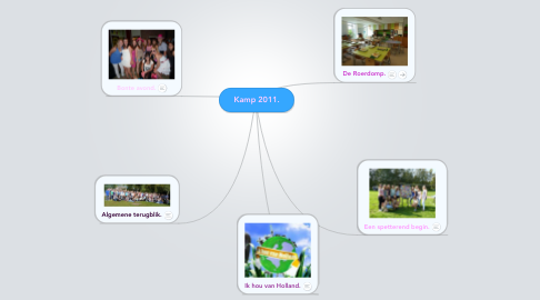 Mind Map: Kamp 2011.