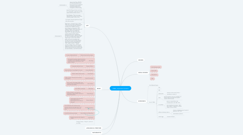Mind Map: 1960s, important humans