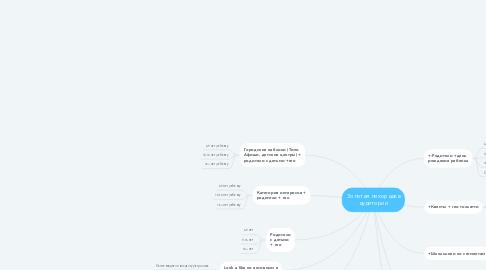 Mind Map: Золотая лихорадка аудитории