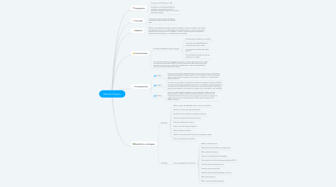 Mind Map: Método Canguru