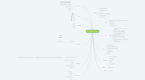 Mind Map: SD Insta Week takeover