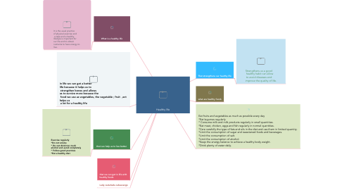 Mind Map: Healthy life
