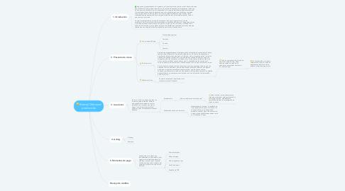 Mind Map: Manual Onbound producción