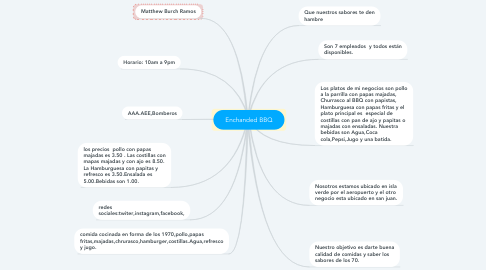 Mind Map: Enchanded BBQ