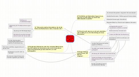 Mind Map: Märkte 2.0 - Reformation durch Netzwerke