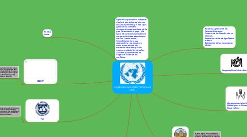 Mind Map: Organizaciones Internacionales ONU