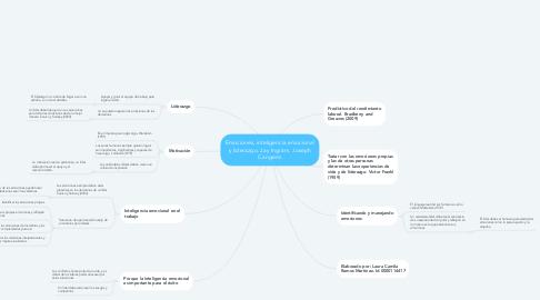 Mind Map: Emociones, inteligencia emocional y liderazgo. Jay Ingram, Joseph Cangemi