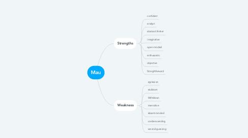 Mind Map: Mau