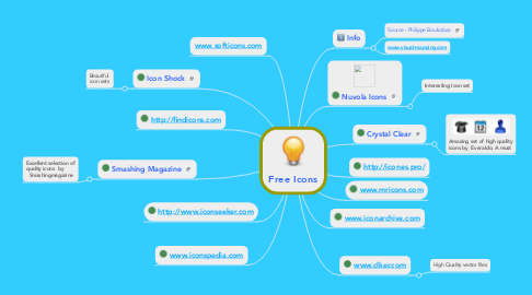 Mind Map: Free Icons
