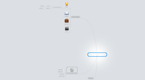 Mind Map: Designing e-learning - concepts & practice