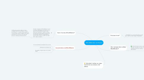 Mind Map: MindMeister software