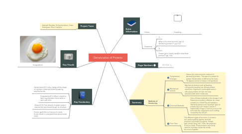 Mind Map: Denaturation of Proteins
