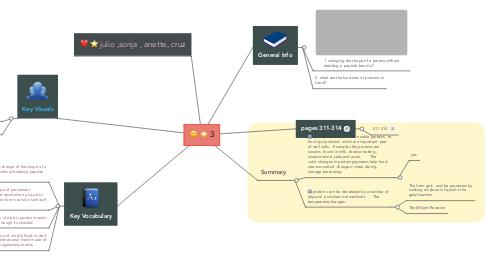 Mind Map: 3