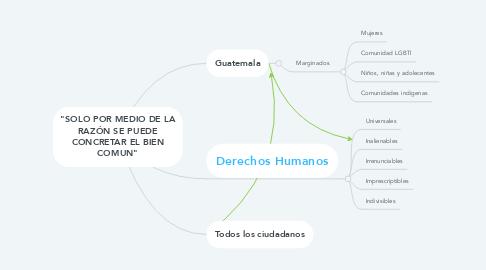 """Mind Map: """"SOLO POR MEDIO DE LA RAZÓN SE PUEDE CONCRETAR EL BIEN COMUN"""""""
