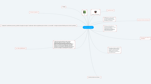 Mind Map: técnico en sistemas