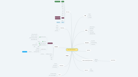 Mind Map: WE FEED KIDS 5K