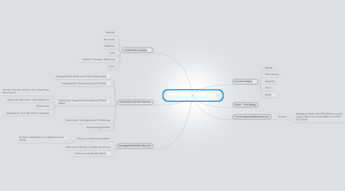 "Mind Map: Franz Schubert, Winterreise, ""Im
