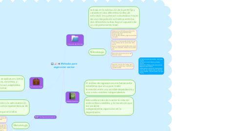 Mind Map: Métodos para segmentar costos