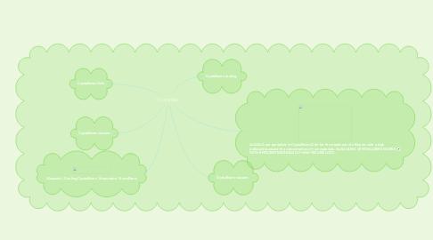 Mind Map: Cristallizer