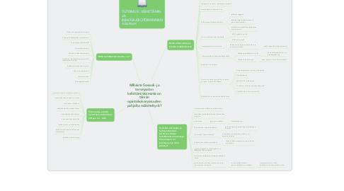 Mind Map: Millaista Sosiaali- ja terveysalan kehittämistoiminta on tämän opintokokonaisuuden pohjalta määriteltynä?