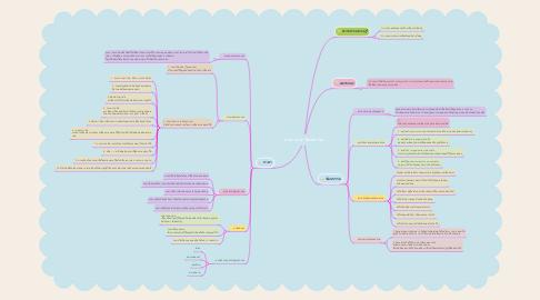 Mind Map: ภาษาและวัฒนธรรม
