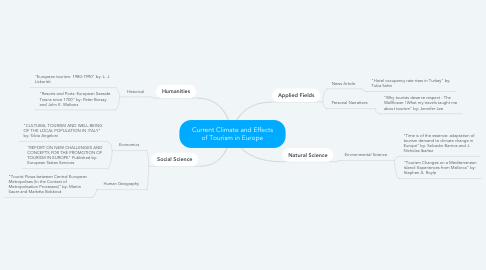 Mind Map: Current Climate and Effects of Tourism in Europe