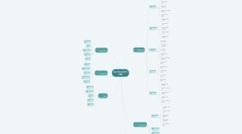 Mind Map: Camilarueda14  (483)