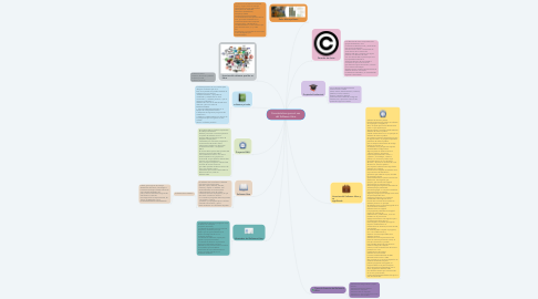 Mind Map: Características para el uso del Software Libre