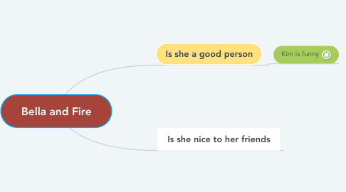 Mind Map: Bella and Fire