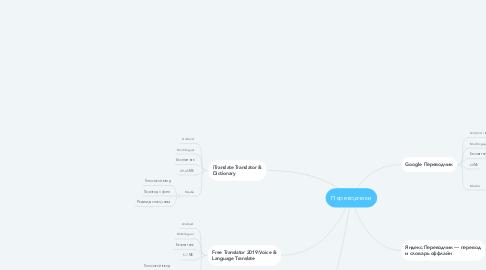 Mind Map: Переводчики