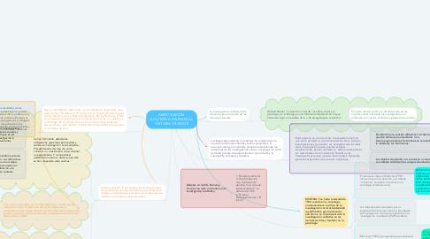 Mind Map: INVESTIGACIÓN  CUALITATIVA: RELEVANCIA,  HISTORIA Y RASGOS