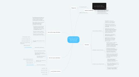 Mind Map: MATA PELATIHAN PENJELASAN AKTUALISASI