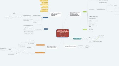 Mind Map: Ähnliche  Probleme, ähnliche Lösungsansätze? - Strategien und Instrumente zur Reduzierung von Disparitäten