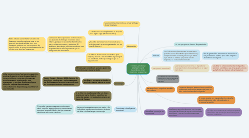 Mind Map: Emotions,emotional intelligence and leadership:A brief, pragmatic perspective
