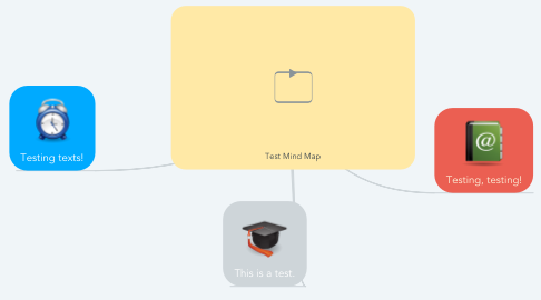 Mind Map: Test Mind Map
