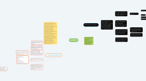 Mind Map: MARKETING.