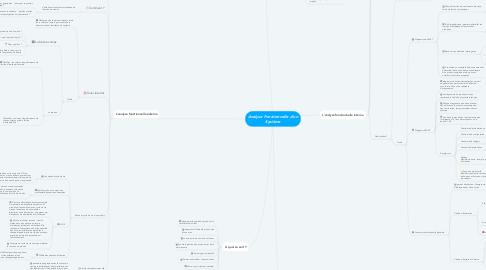 Mind Map: Analyse Fonctionnelle d'un Système