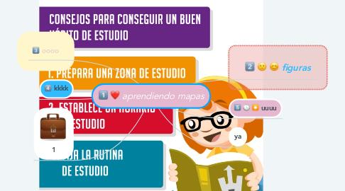 Mind Map: aprendiendo mapas